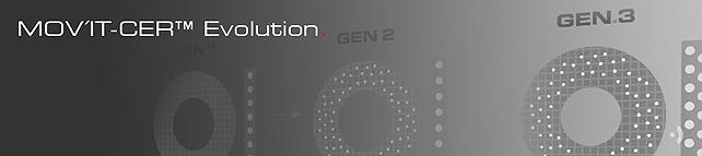 MOV´IT-CER™ Generationen