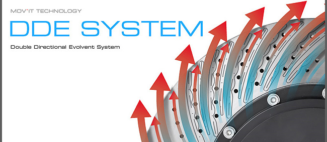 Technik - MOV´IT Double Directional Evolvent System